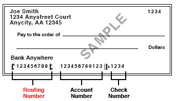 US-Banks-Info.com